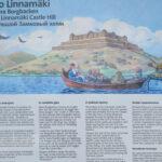 Histora om borgen